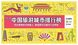 2018年中国旅游城市排行榜发布,西安贵阳后来者居上,新国家中心城市大放异彩